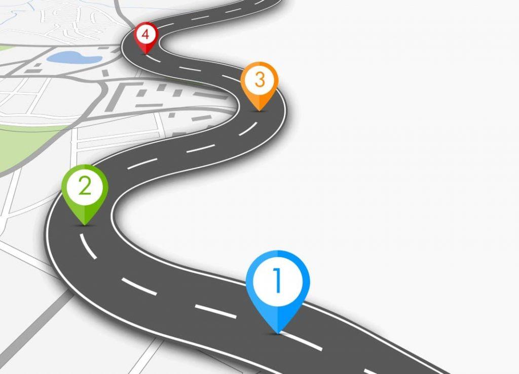 road map presentation techniques Scotland